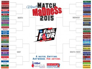 "With 64+ colleges from all over the USA ""competing"" against one another to register the most donors, there's lots more ‪#‎MatchMadness‬ activity to follow in the coming weeks"